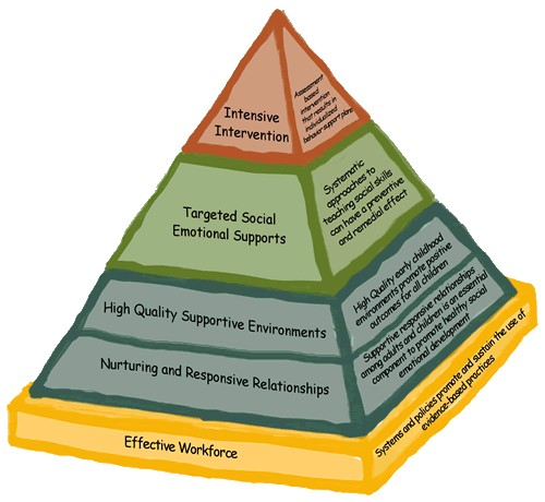 BEL_Pyramid Model.jpg